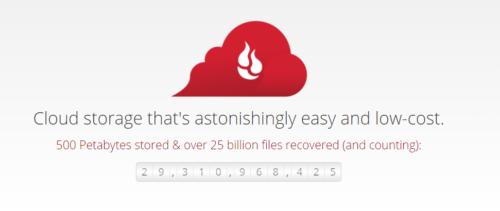 Backblaze serwis do backupu plików